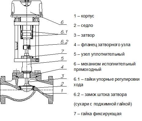 kzr-1
